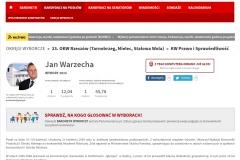 2015-10-20 Poseł Jan Warzecha liderem w ogólnopolskim rankingu