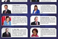 2019-05-21 Kandydaci z Komitetu Prawo i Sprawiedliwość do PE z Podkarpacia