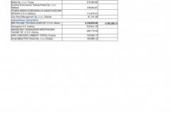 2020-05-05 Rządowe wsparcie dla pracowników i pracodawców w związku z wprowadzeniem rozwiązań w ramach Tarczy Antykryzysowej